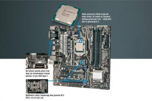 Test Intel Core i7-7700K