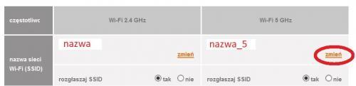 Zmiana nazwy sieci skonfigurowanej w podziale