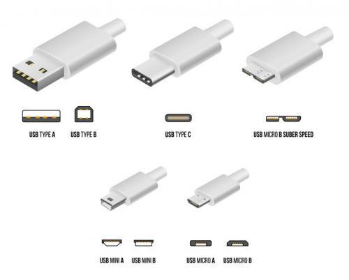 Zamieszanie z USB