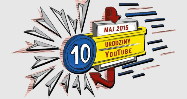 YouTube ma 10 lat!