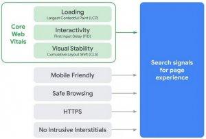 Google zmienia algorytm